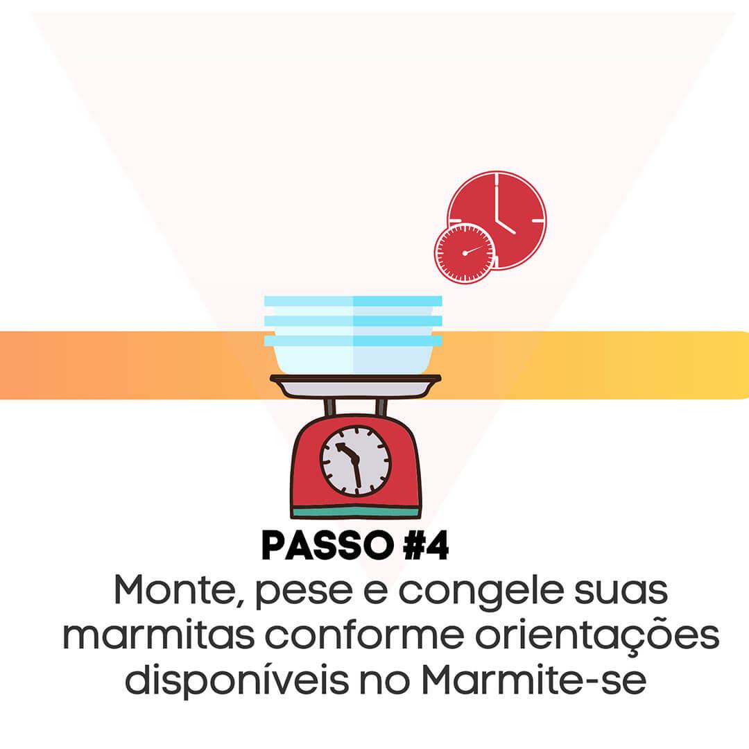 conheça o método do marmite-se